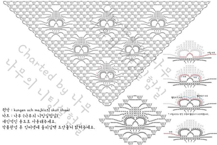diagramme coréen châle tête de mort